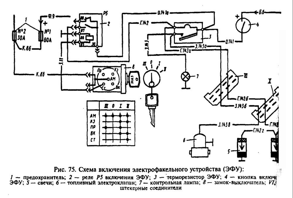 Ремонт электрофакельного